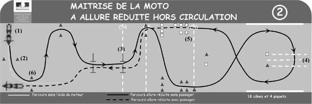plateau moto lent